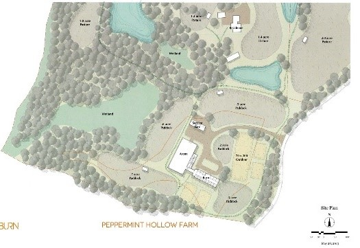 New Article: Working with Parks for Equine Access-Master Plan Part 1